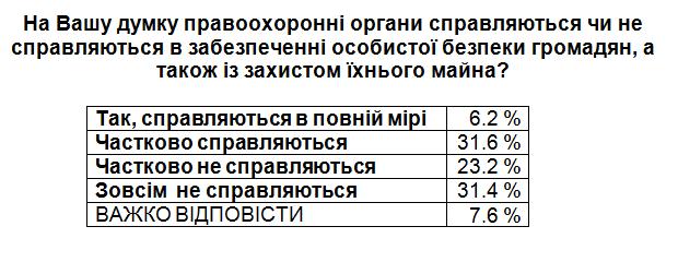 zbroya-1