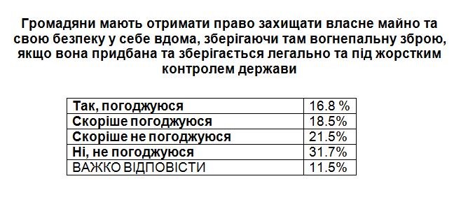 zbroya-2