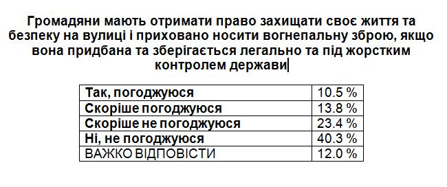 zbroya-3