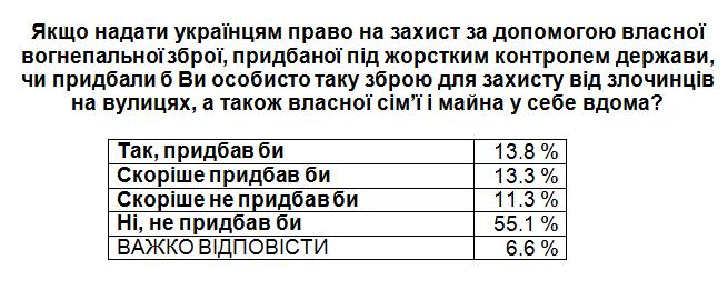 zbroya-4